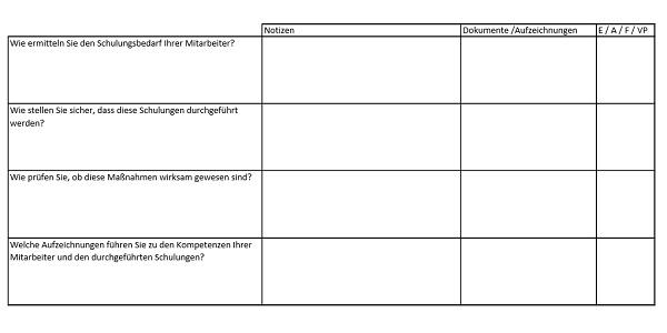 Auditfrageliste