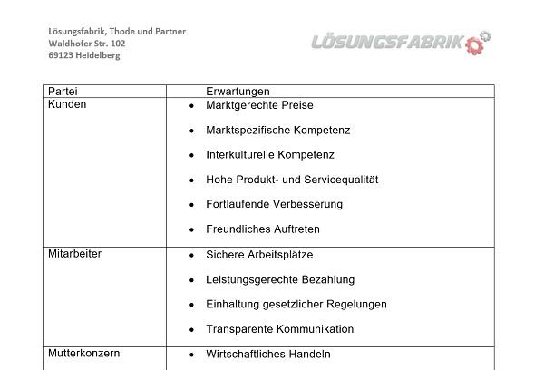 Vorlage Interessierte Parteien Nach Iso 9001 2015 Blog Der Losungsfabrik